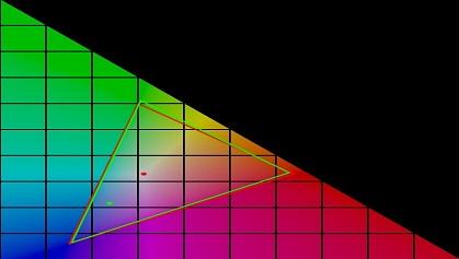 LG LH564A sRGB color gamut