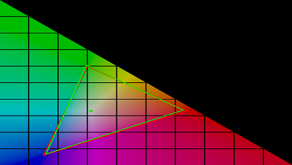 LG LJ616D sRGB color gamut