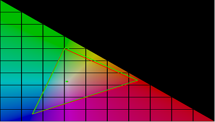 Sony R302E sRGB color gamut