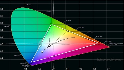 Sony W672E pre calibration color gamut