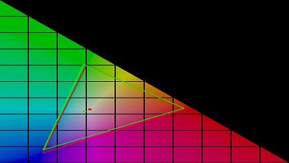 VU D7545 sRGB color gamut